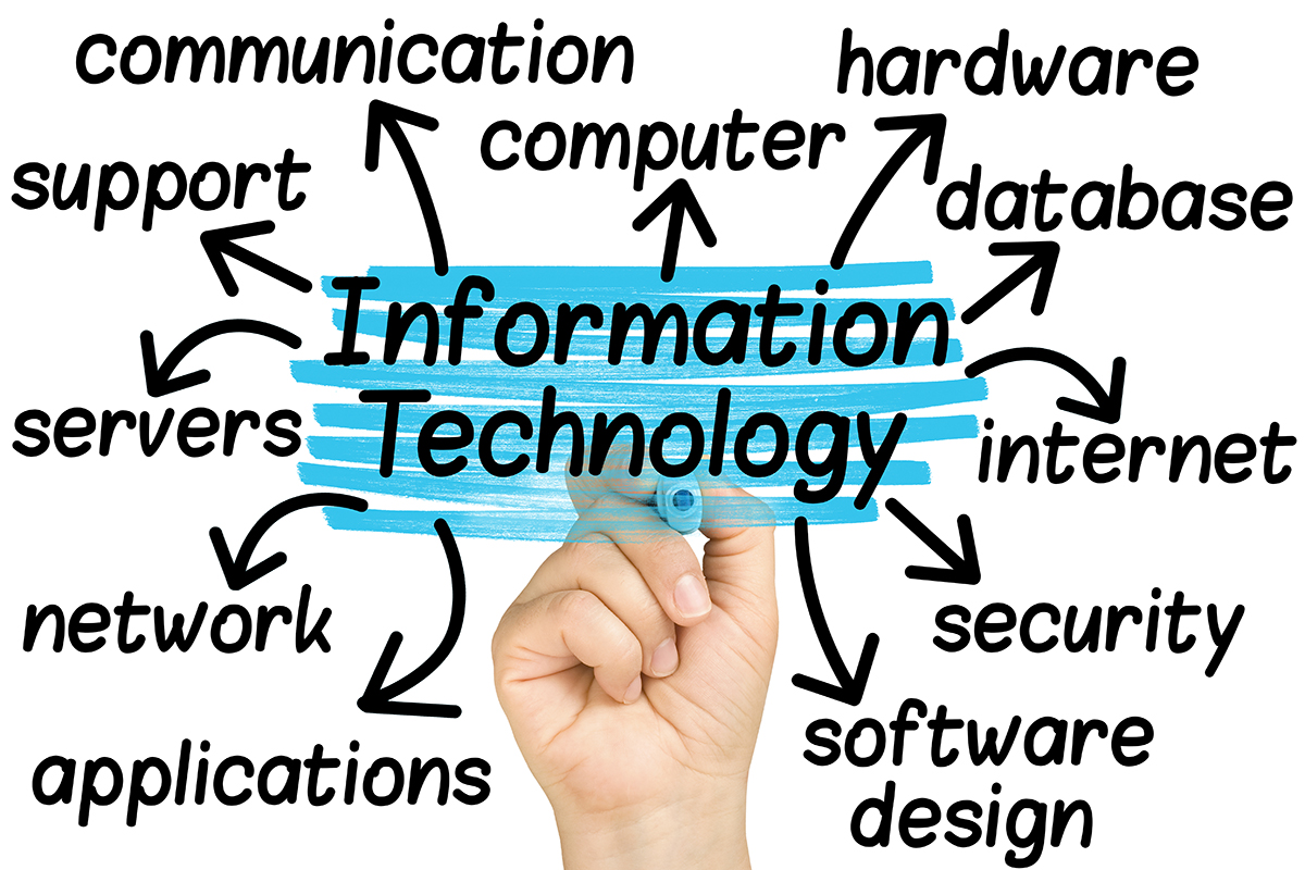 network management roles in growth information technology essay Network management is a broad range of functions including activities, methods, procedures and the use of tools to administrate, operate, and reliably maintain computer network systems.